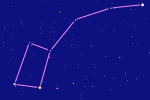 Звезды большой и малой медведицы