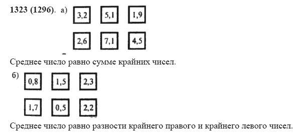 Решение задачи 1323 из учебника по математике Виленкин 5 класс