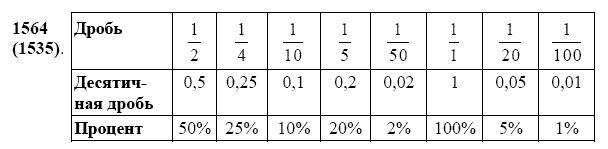 Решение задачи 1564 из учебника по математике Виленкин 5 класс