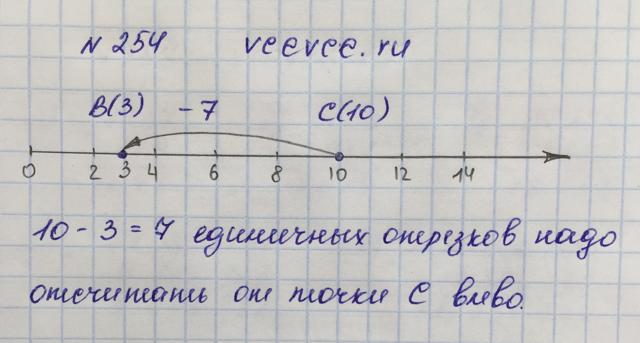 Решение задачи 254 из учебника по математике Виленкин 5 класс