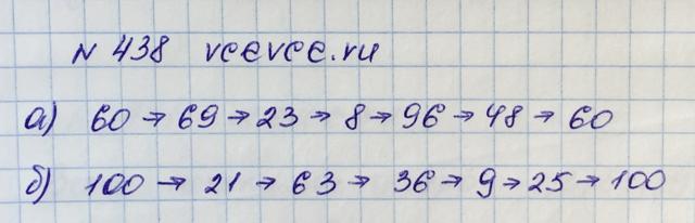 Решение задачи 438 из учебника по математике Виленкин 5 клас
