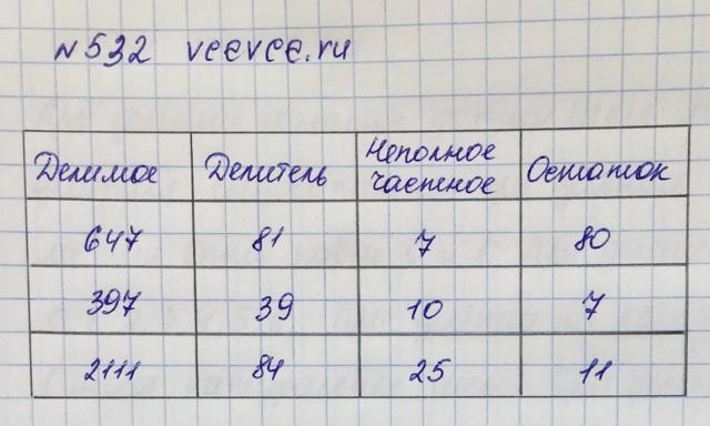 Решение задачи 532 из учебника по математике Виленкин 5 клас