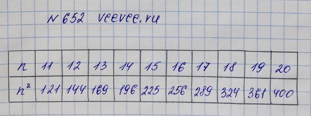 Решение задачи 652 из учебника по математике Виленкин 5 класс