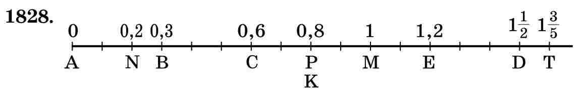 Решение задачи 1828 из учебника по математике Виленкин 5 класс